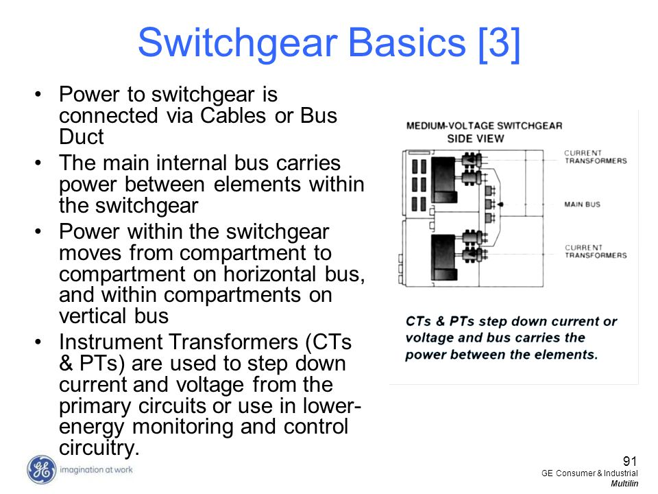 Switchgear Basics [3] Power to switchgear is connected via Cables or Bus Duct.